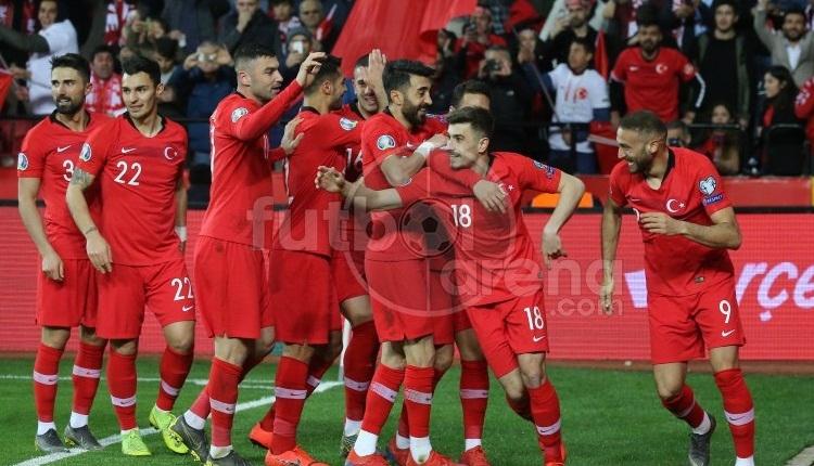 Milli takım puan durumu - Türkiye'nin grubu - Milli takım kalan maçlar