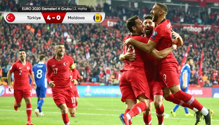 Türkiye 4-0 Moldova maç özeti ve golleri (İZLE)