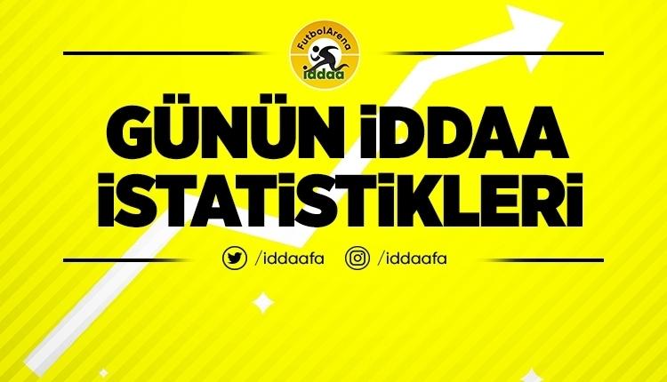 İddaa'da günün maçlarında öne çıkan istatistikler (21 Temmuz 2019 Pazar)