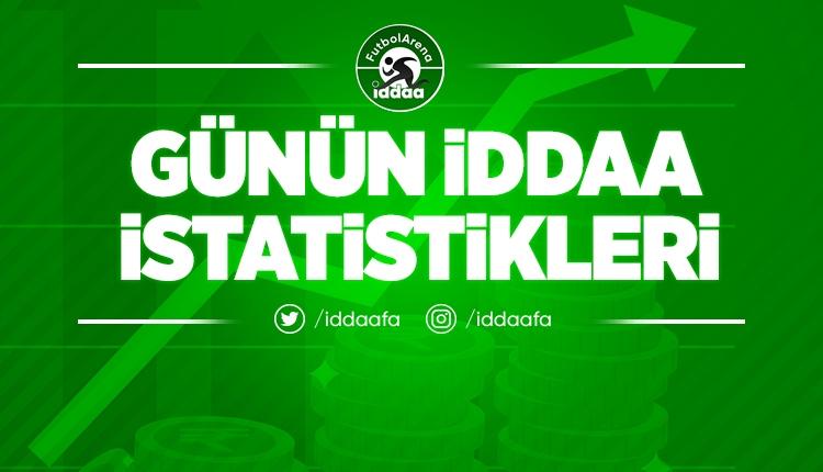 İddaa'da günün maçlarında öne çıkan istatistikler (1 Ağustos 2019 Perşembe)
