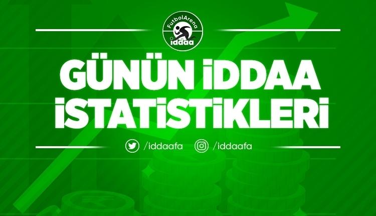İddaa'da günün maçlarında öne çıkan istatistikler (25 Ağustos 2019 Pazar)