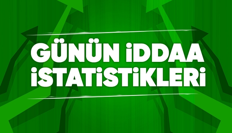 İddaa'da günün maçlarında öne çıkan istatistikler (11 Eylül 2019 Çarşamba)