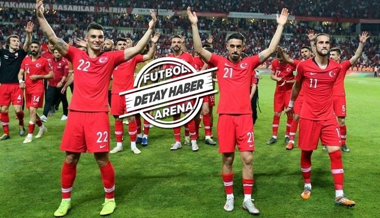 Milli Takımlara en fazla futbolcu gönderen takım