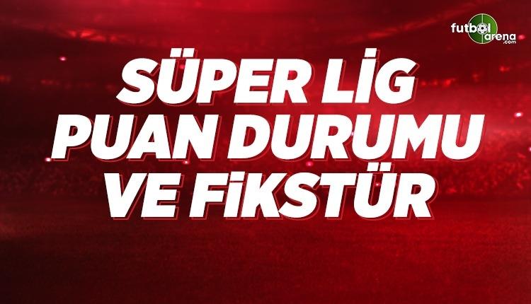Süper Lig 9. hafta puan durumu - Süper Lig 10. hafta fikstür ve maç saatleri