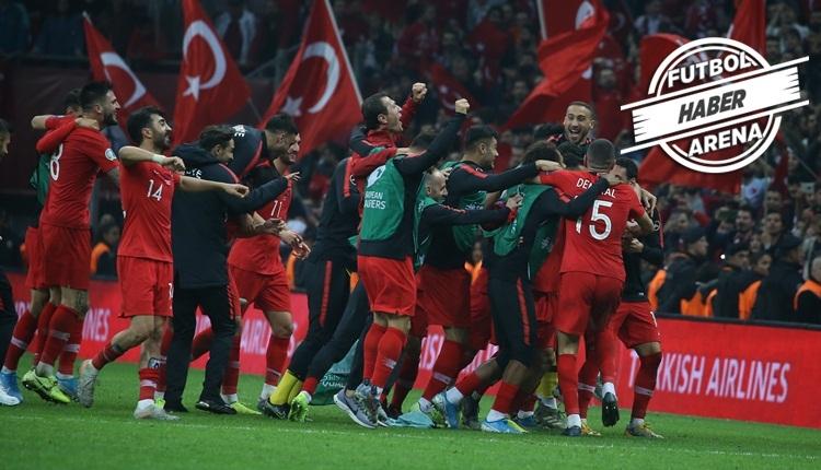 Türkiye'nin EURO 2020 muhtemel rakipleri (EURO 2020 torbaları)