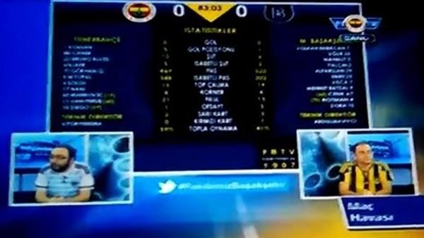 Nani'nin golü anında FB TV spikeri
