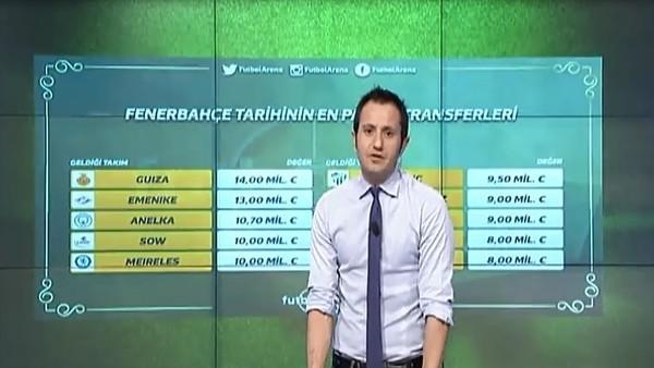 Fenerbahçe tarihinin en pahalı transferleri