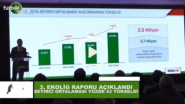 "'Ceyhun Kazancı: ""Seyirci ortalaması yüzde 43 yükseldi"""