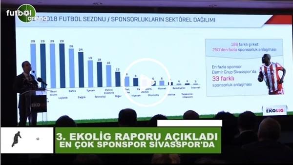 """'Ceyhun Kazancı: """"En çok reklam Sivasspor'da"""""""