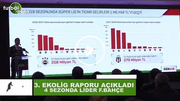 """'Ceyhun Kazancı: """"Ticari gelirlerde 4 sezonda lider Fenerbahçe"""""""