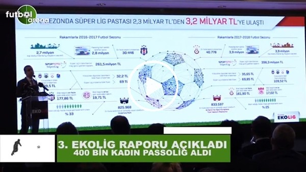 """'Ceyhun Kazancı: """"400 bin kadın Passolig aldı"""""""