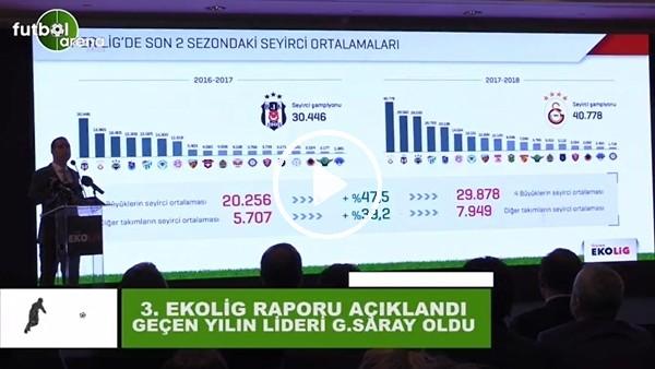 """'Ceyhun Kazancı: """"Seyirci sayısında geçen yılın lideri Galatasaray oldu"""""""