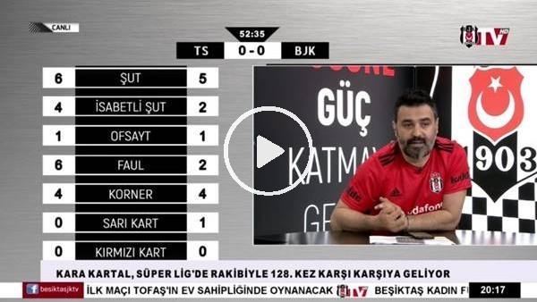 Novak'ın golünde BJK TV spikerleri