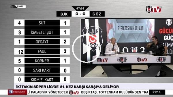 'Güven Yalçın'ın golünde BJK TV spikerleri