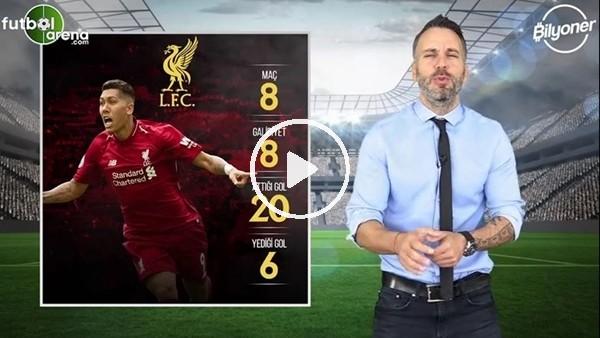 'Manchester United - Liverpool maçı istatistikleri (20 Ekim 2019)