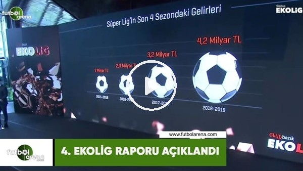 Süper Lig'in son 4 sezondaki gelirleri