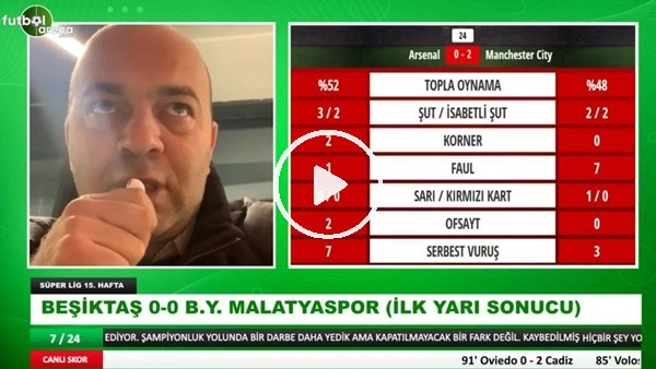 'Beşiktaş - Yeni Malatyaspor maçının ilk yarısından notlar