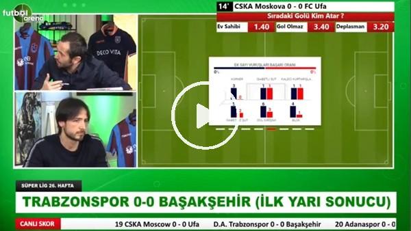 'Trabzonspor - Başakşehir maçının ilk yarısından notlar