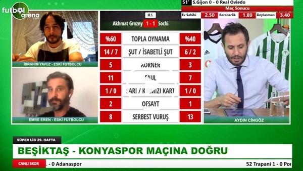 'Beşiktaş - Konyaspor Maçı Öncesi Değerlendirmeler