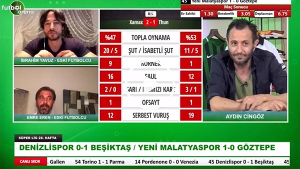 """Emre Eren: """"Falcao 7 Milyon Euro Alyıor Şu An Galatasaray'a 7 Kuruş Faydası Yok"""""""