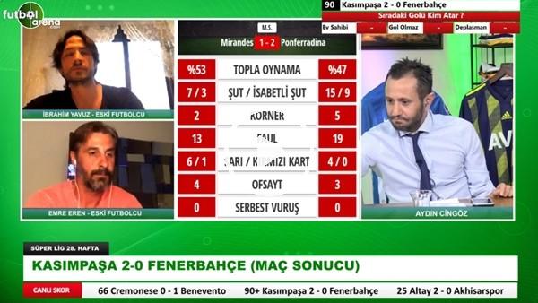 'Fenerbahçe Ligi Kaçıncı Sırada Bitirir? Emre Eren Ve İbrahim Yavuz Yorumladı