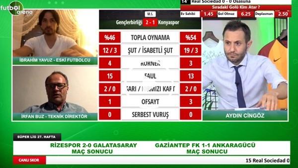 "'İrfan Buz: ""Galatasaray Sabaha Kadar Oynasa Maçı Kazanamazdı"""