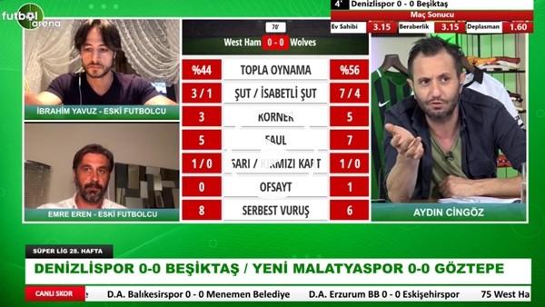 Beşiktaş Küçülmeye Gitmeli Mi? Emre Eren Yorumladı