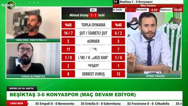 'Konyaspor'daki Kötü Gidişatın Sebebi Ne? Emre Eren Ve Yunus Altınbeyaz Aktardı