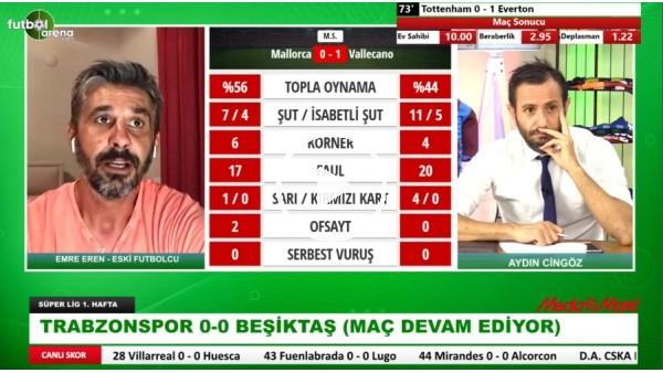 'Trabzonspor - Beşiktaş Maçının Favorisi Kim? Emre Eren Yorumladı