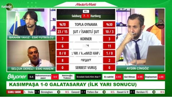 'Kasımpaşa - Galatasaray maçının ilk yarısını Cüneyt Çakır nasıl yönetti? Selçuk Dereli yorumladı