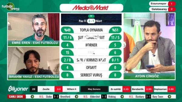 'Fenerbahçe - Trabzonspor maçını kim kazanır? Emre Eren ve İbrahim Yavuz yorumladı